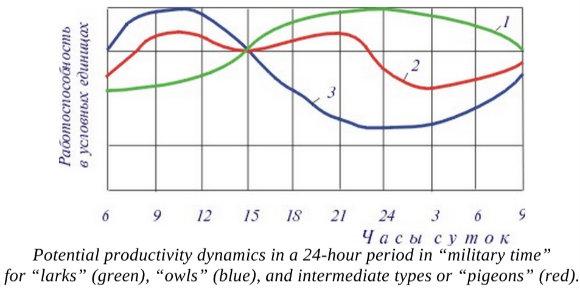 Productivité potentielle - Graphique 2
