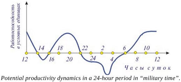 Productivité potentielle - Graphique 3