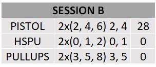 Renforcement Simple 2 : séance B, semaine 2